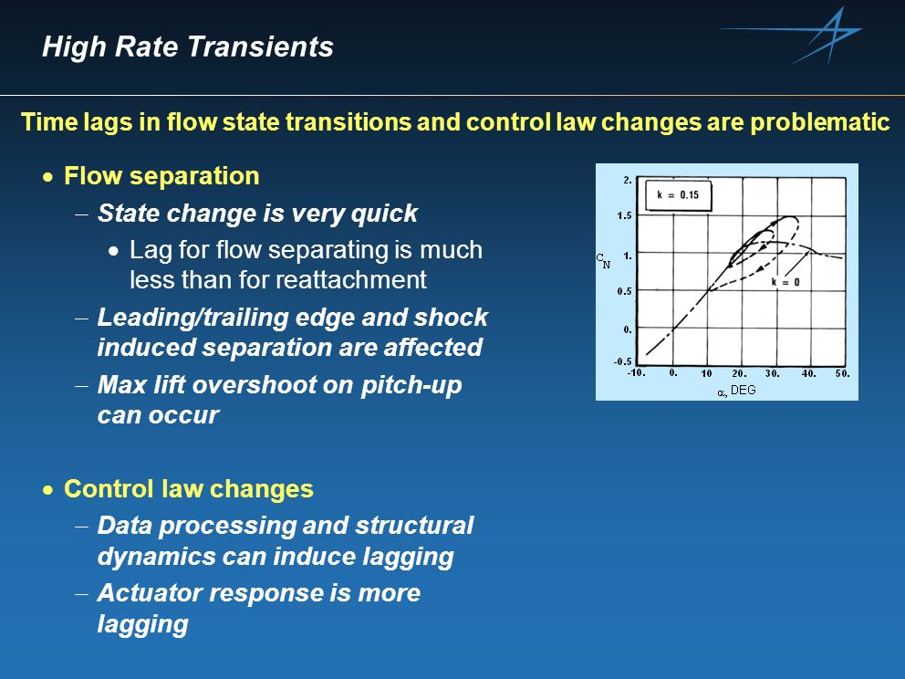High Rate Transients Flow separation State change is very quick