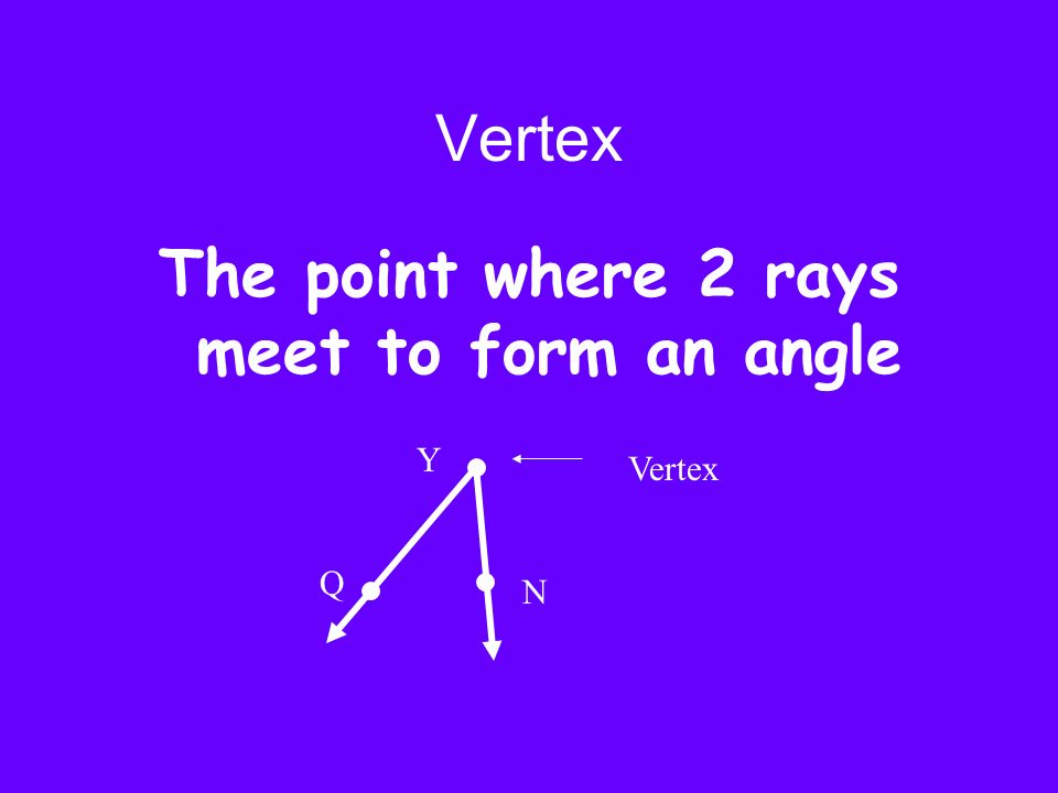 The point where 2 rays meet to form an angle