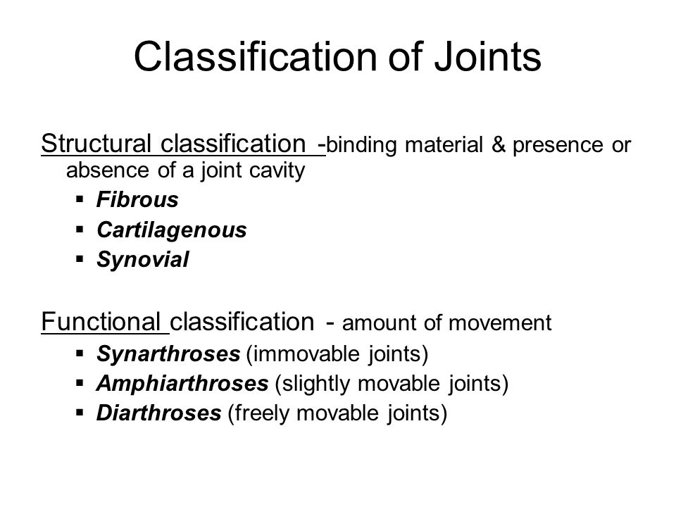 functional classification of joints Synovial joint: diathrotic allows one or more types of free movement contain articular cartilage, synovial fluid, synovial membrane and a fibrous capsule inversion : combination of supination, adduction and plantar flexion.