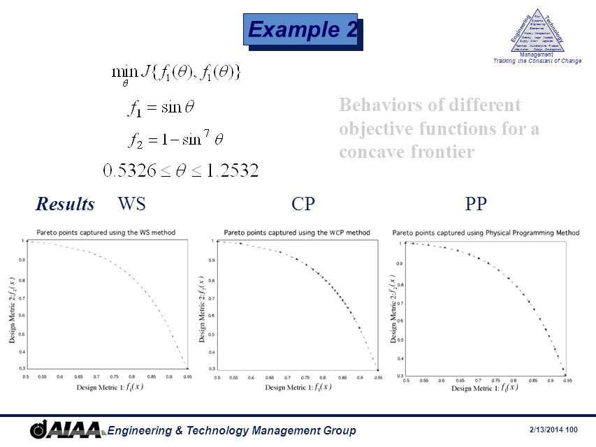 Example 2 Behaviors of different objective functions for a concave frontier Results WS CP PP