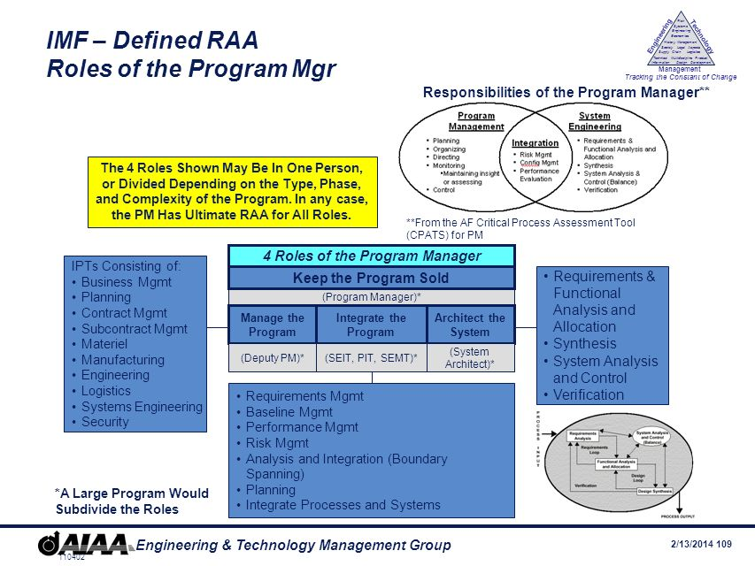 IMF – Defined RAA Roles of the Program Mgr