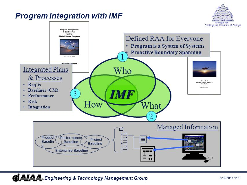 Program Integration with IMF