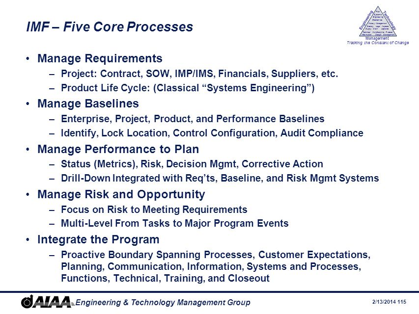 IMF – Five Core Processes