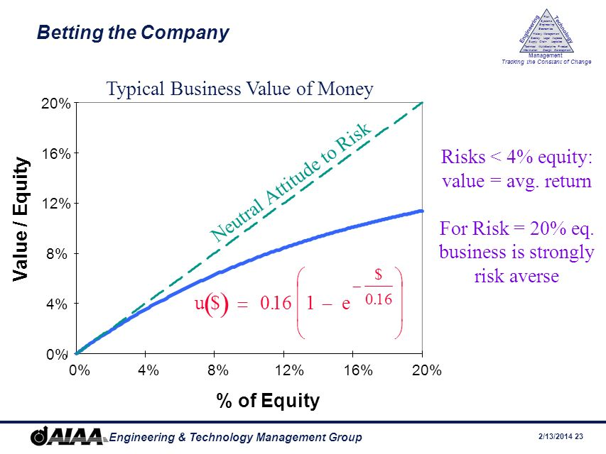   Typical Business Value of Money Neutral Attitude to Risk 16 u $ .