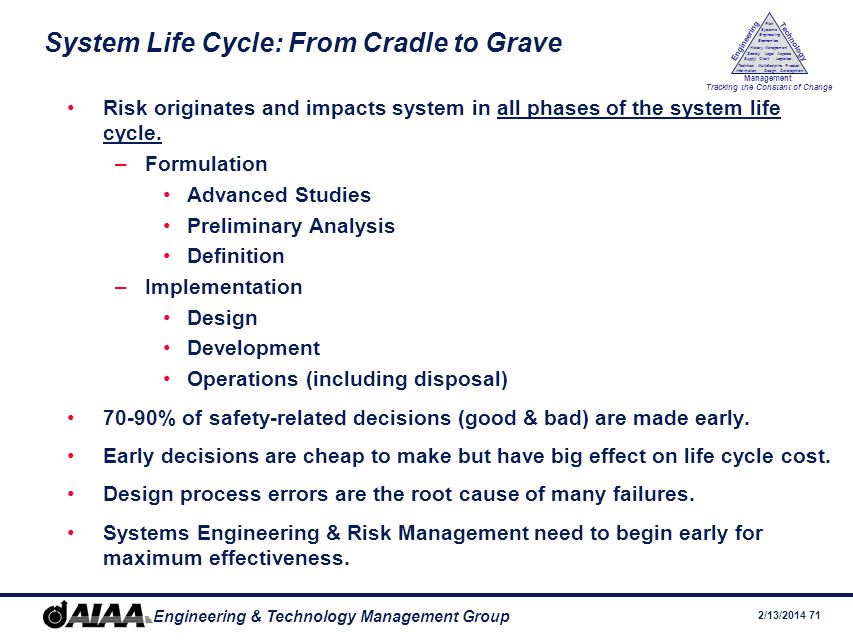 System Life Cycle: From Cradle to Grave