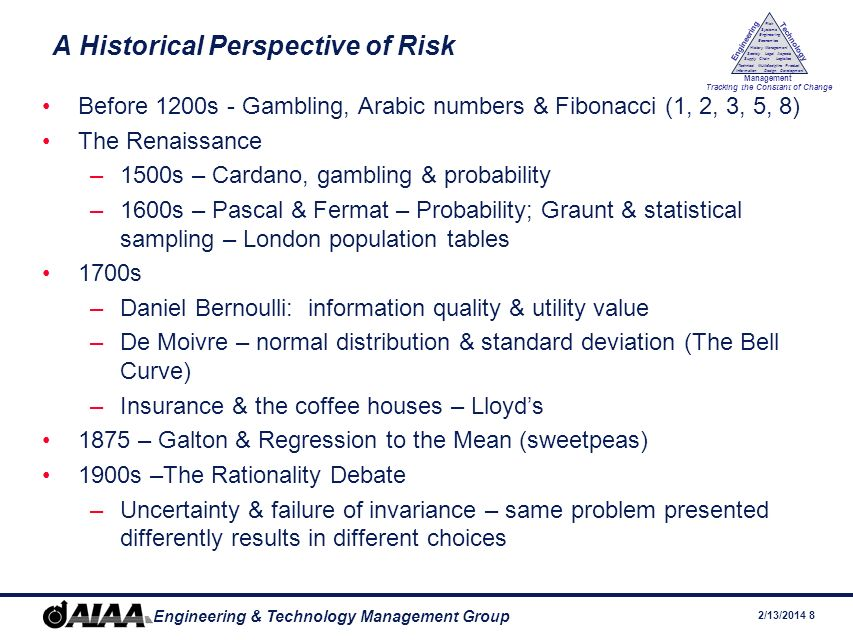 A Historical Perspective of Risk