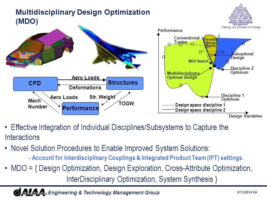 Multidisciplinary Design Optimization (MDO)