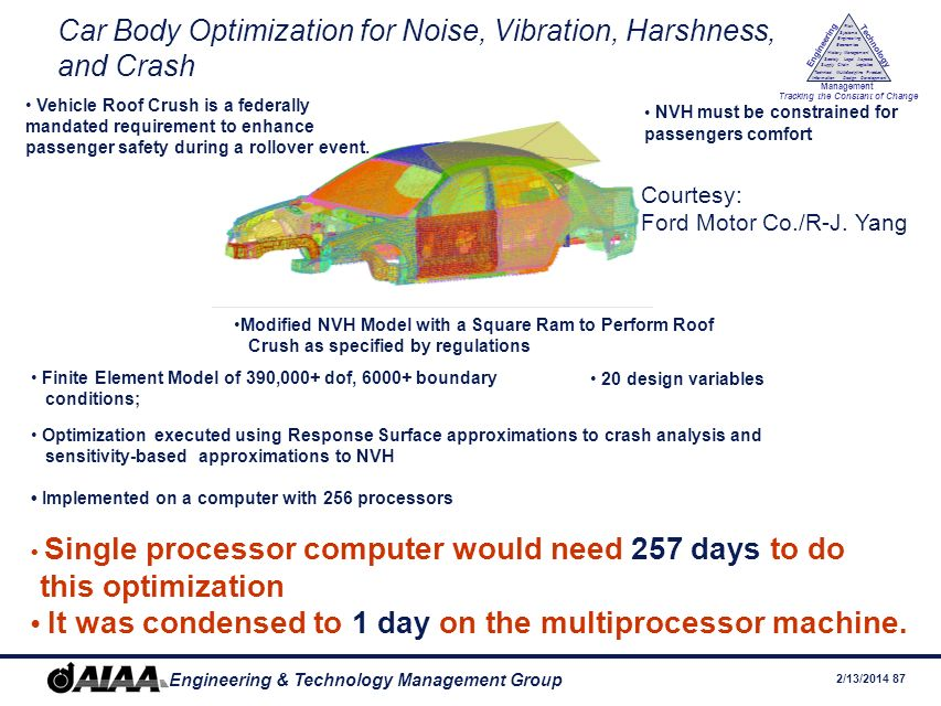 Car Body Optimization for Noise, Vibration, Harshness, and Crash