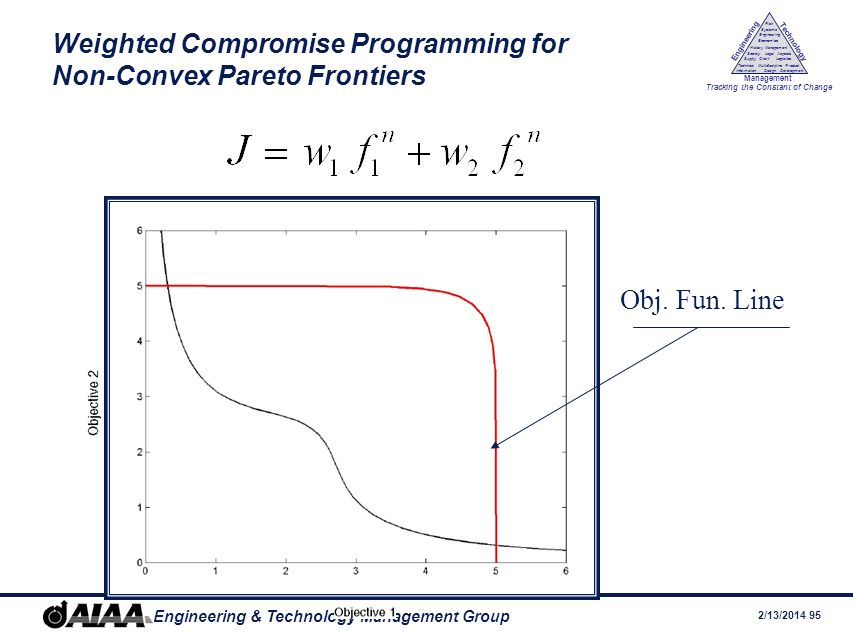 Weighted Compromise Programming for Non-Convex Pareto Frontiers