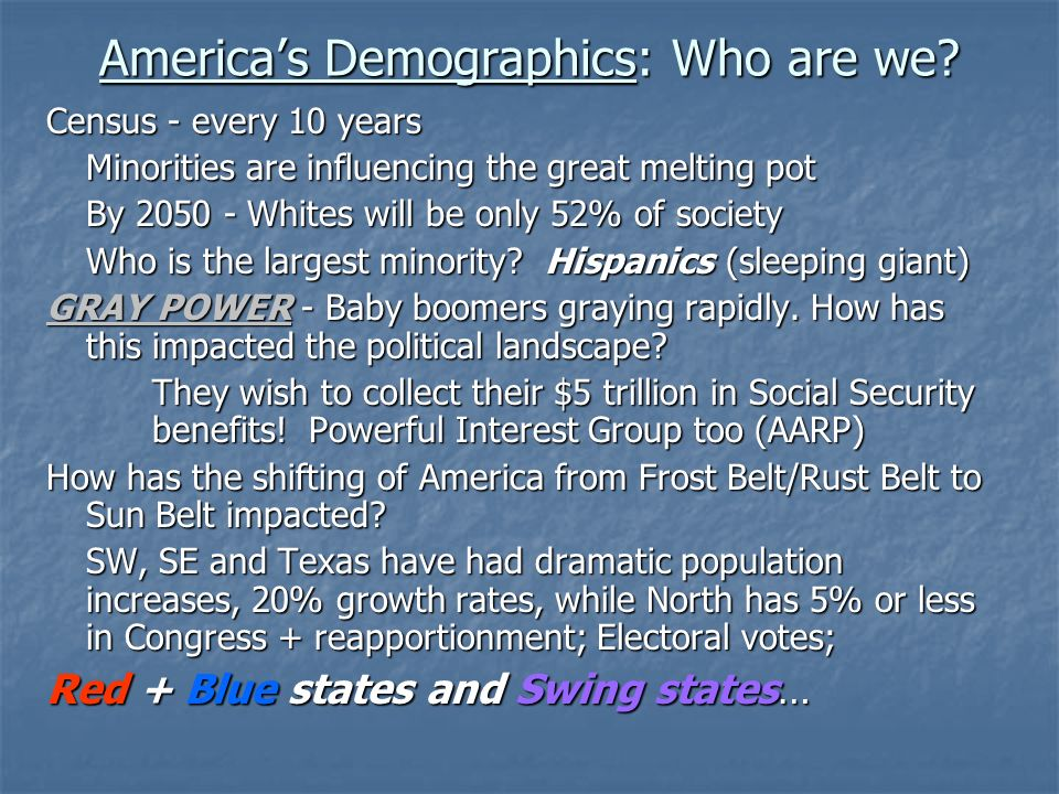 America's Demographics: Who are we