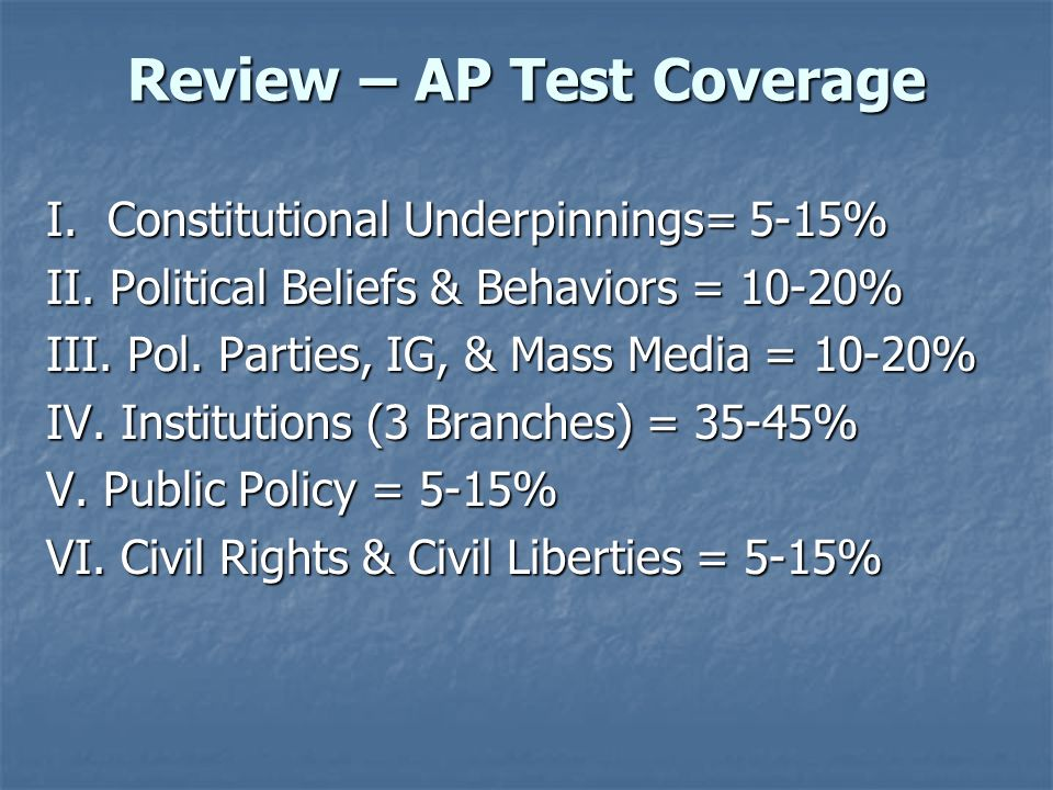 Review – AP Test Coverage