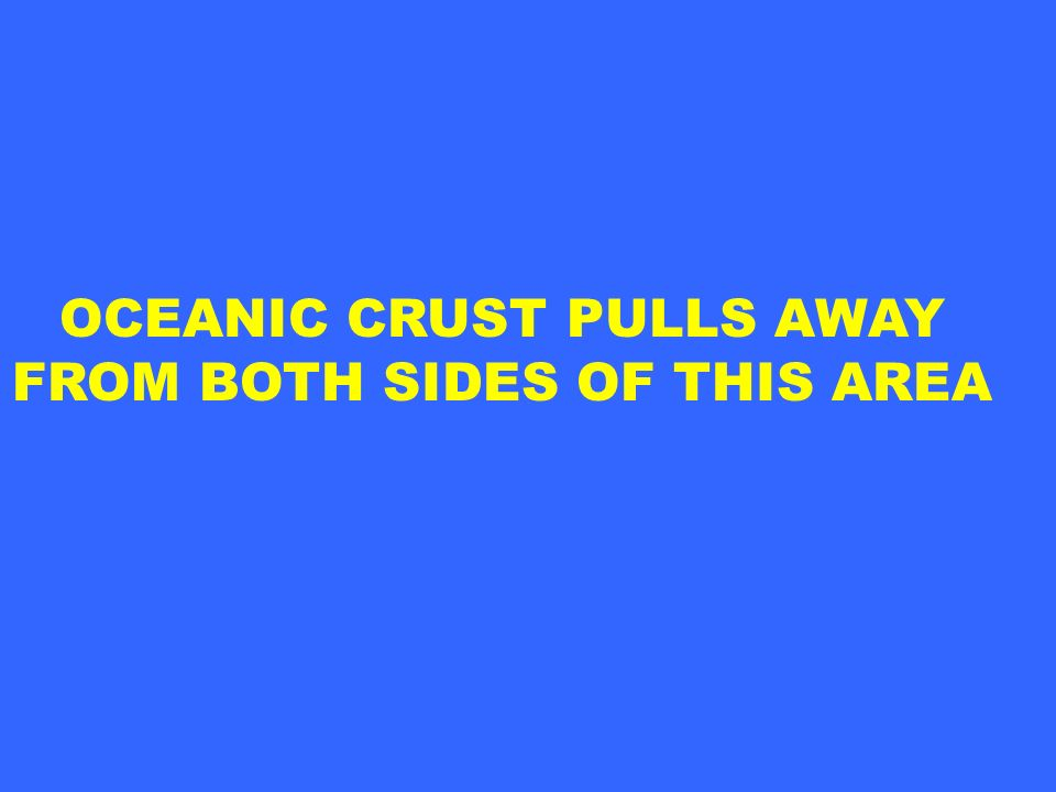 OCEANIC CRUST PULLS AWAY FROM BOTH SIDES OF THIS AREA
