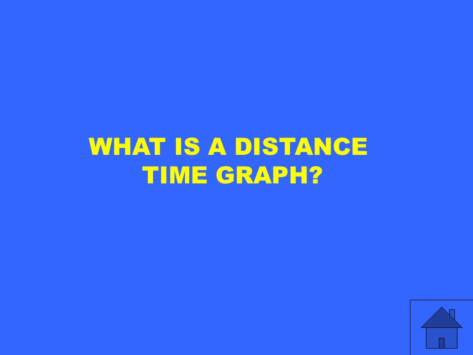 WHAT IS A DISTANCE TIME GRAPH