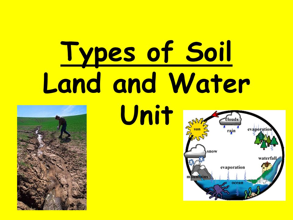 Types of Soil Land and Water Unit