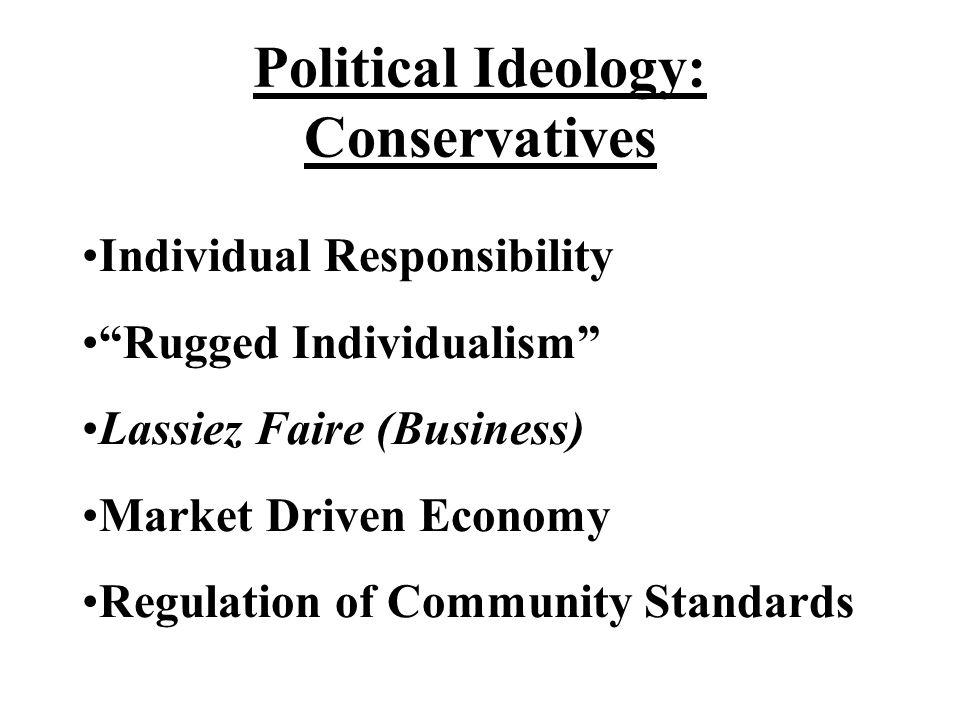 Political Ideology: Conservatives