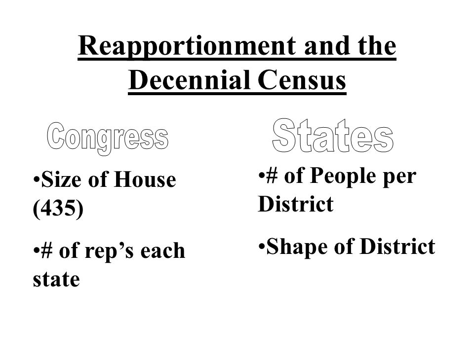 Reapportionment and the Decennial Census