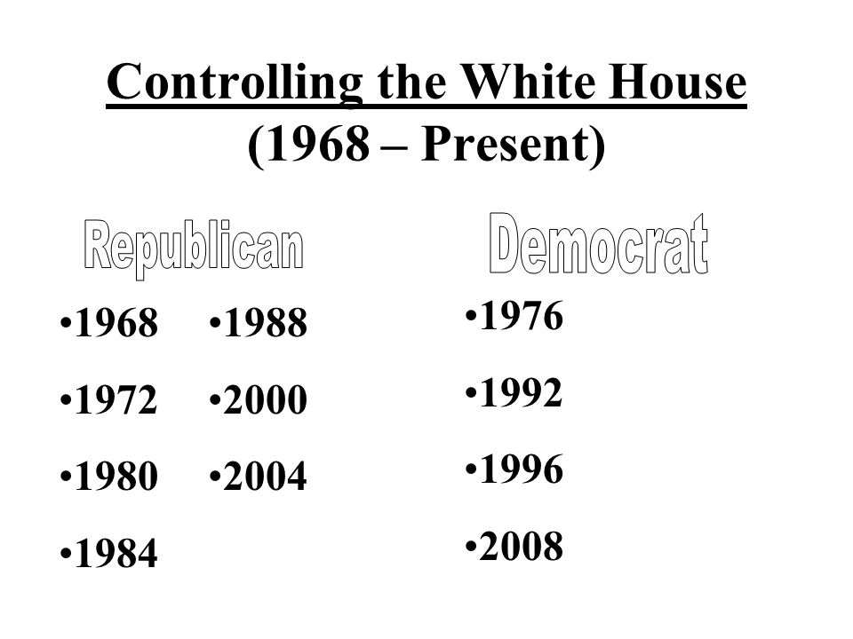 Controlling the White House (1968 – Present)