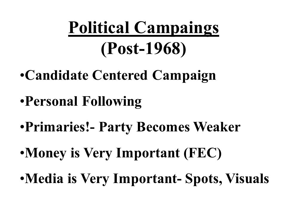 Political Campaings (Post-1968)