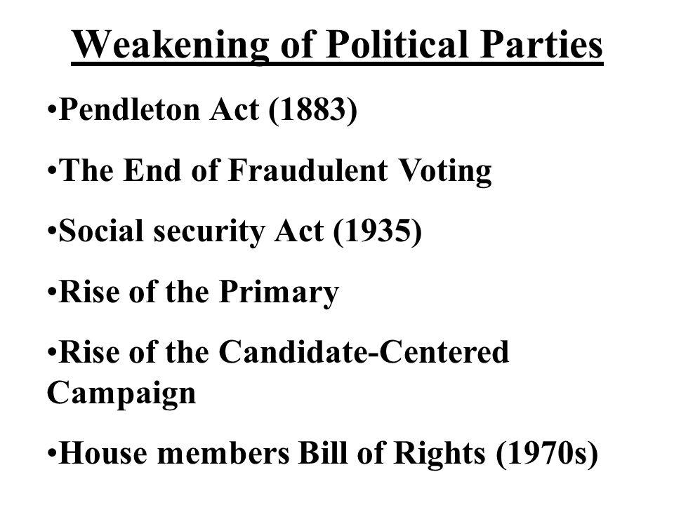 Weakening of Political Parties