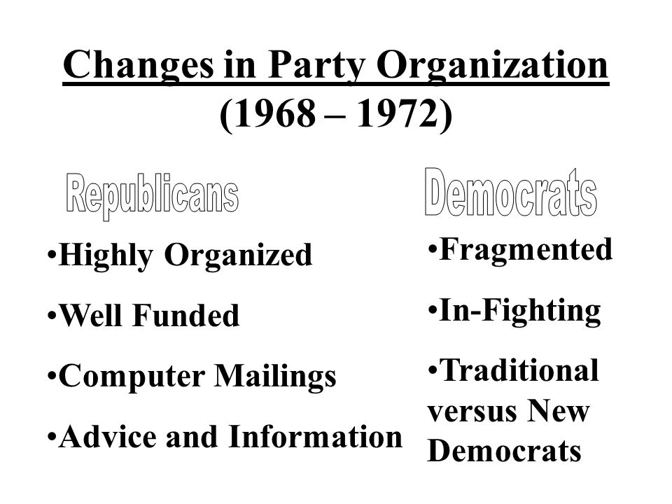 Changes in Party Organization (1968 – 1972)