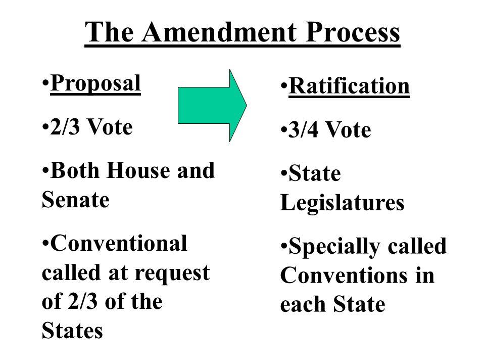 The Amendment Process Proposal Ratification 2/3 Vote 3/4 Vote