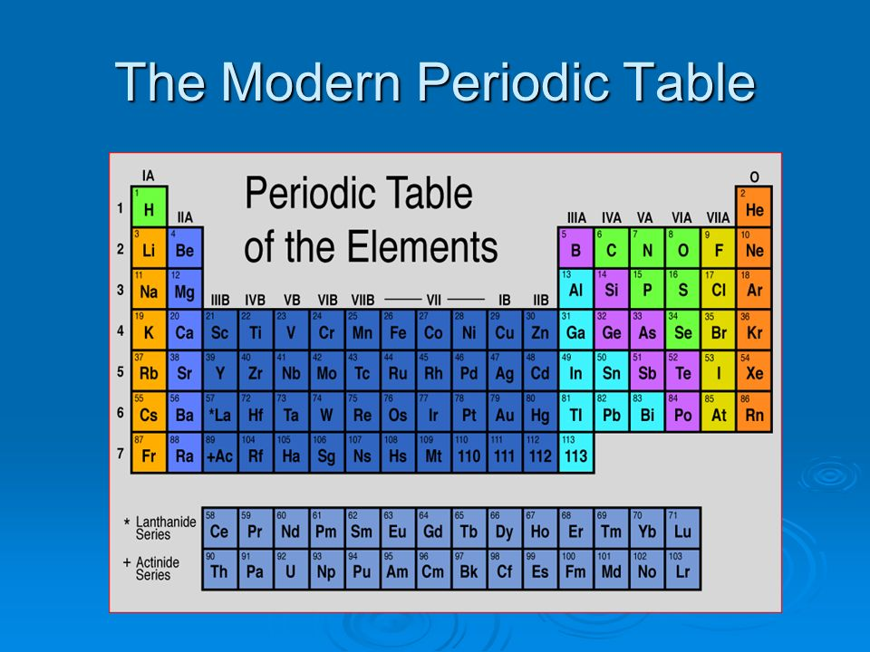 old and modern perodic table essay The modern periodic table contains a host of information concerning the elements within  the periodic table also divides the elements into periods of metals, metalloids, nonmetals, and transition metals by looking at the periodic table, one can predict the number of electrons in the element's.