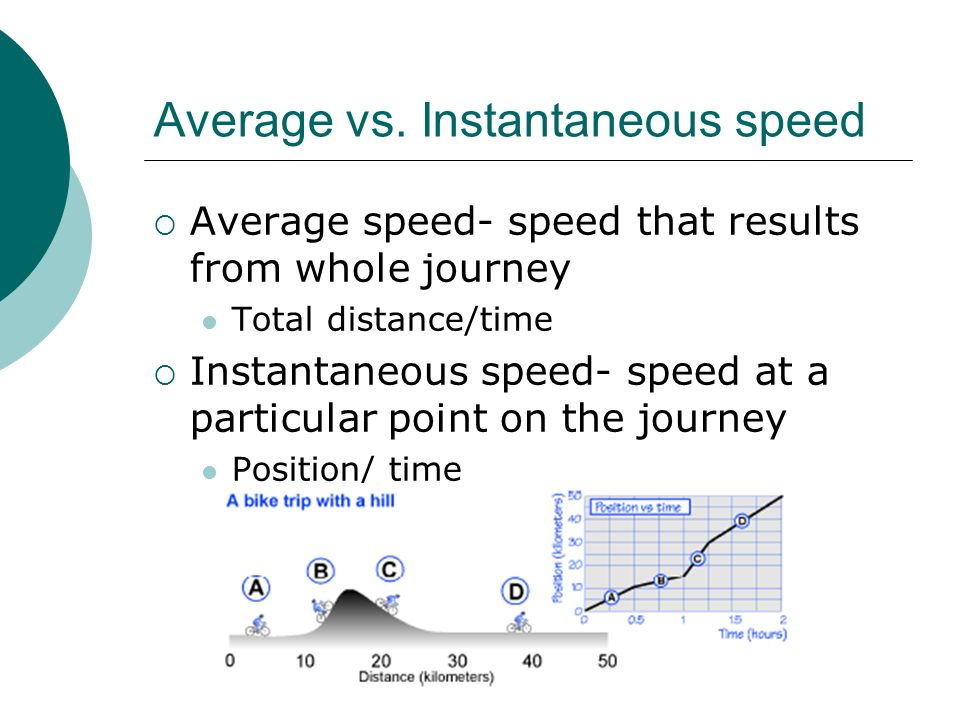 Average vs. Instantaneous speed