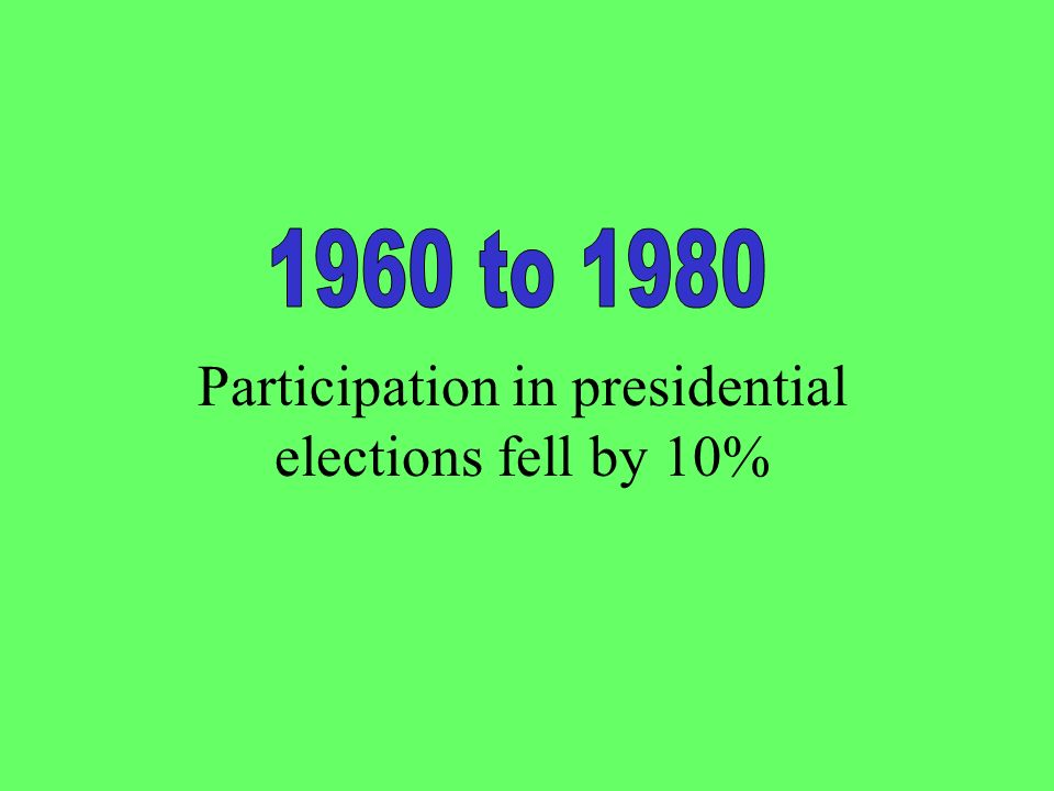 Participation in presidential elections fell by 10%