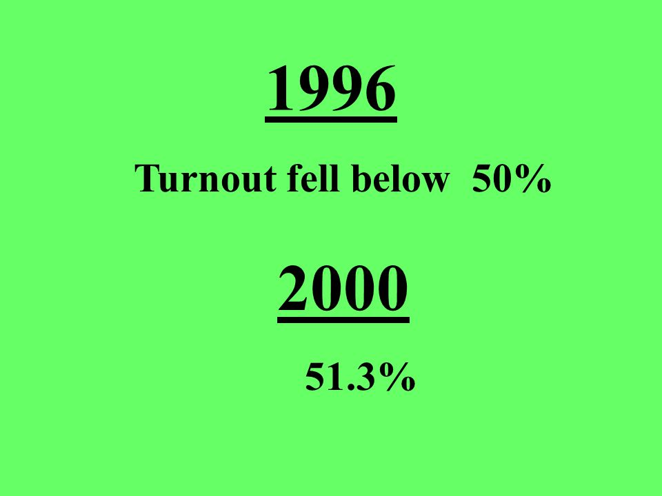 1996 Turnout fell below 50% 2000 51.3%
