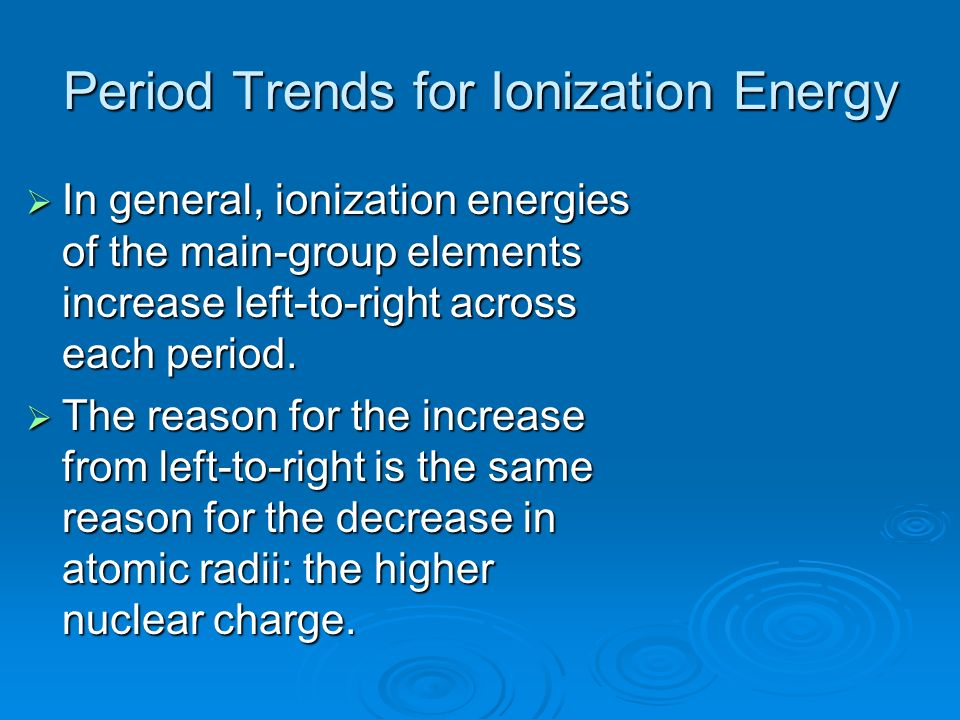 Period Trends for Ionization Energy