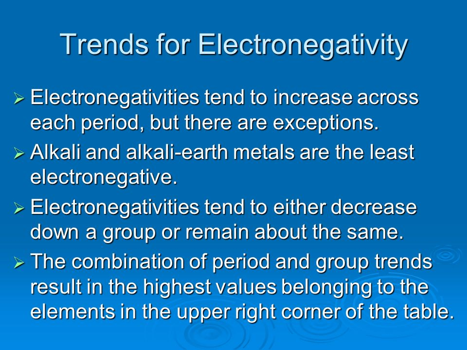 Trends for Electronegativity