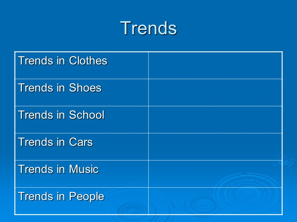 Trends Trends in Clothes Trends in Shoes Trends in School