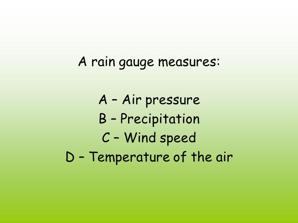 D – Temperature of the air
