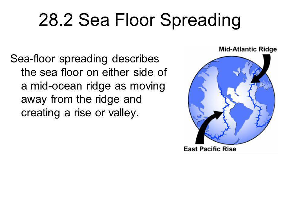 28.2 Sea Floor Spreading
