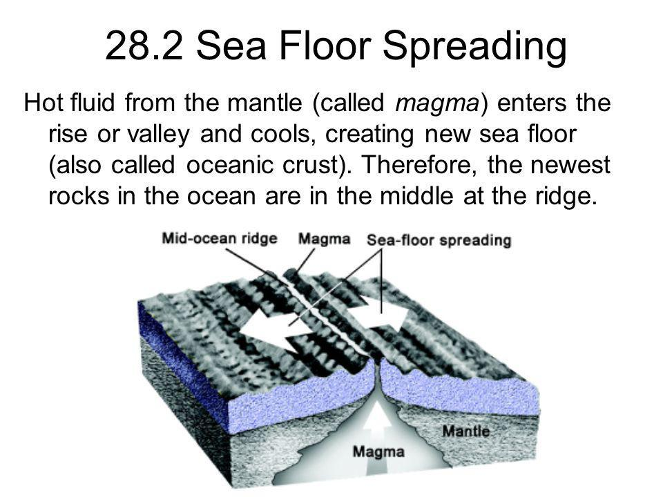 28.2 Sea Floor Spreading