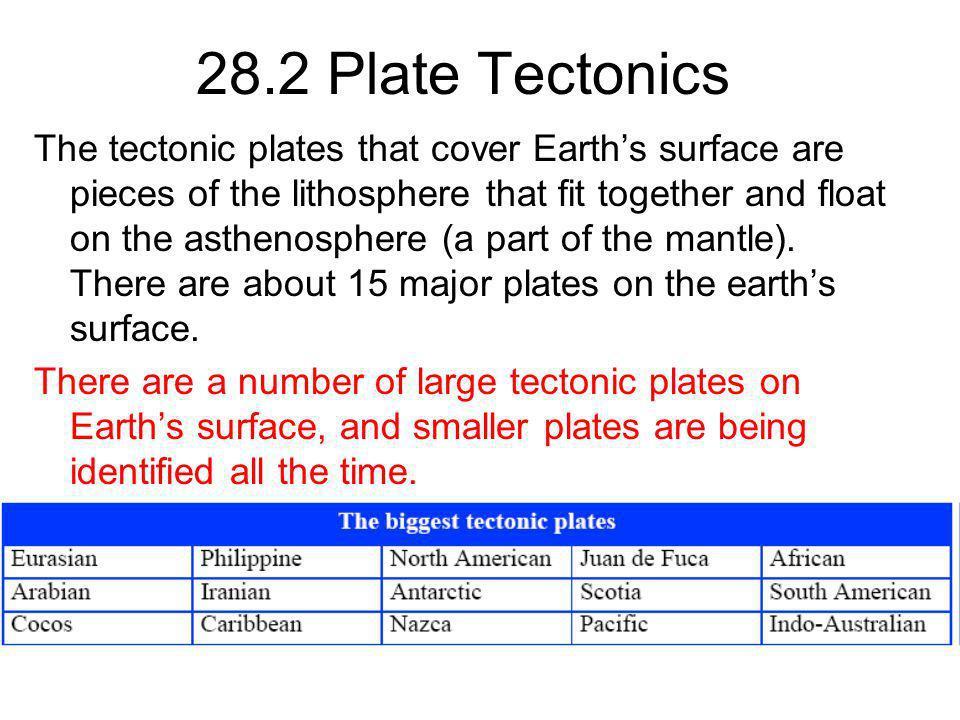 28.2 Plate Tectonics