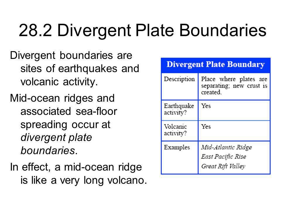 28.2 Divergent Plate Boundaries