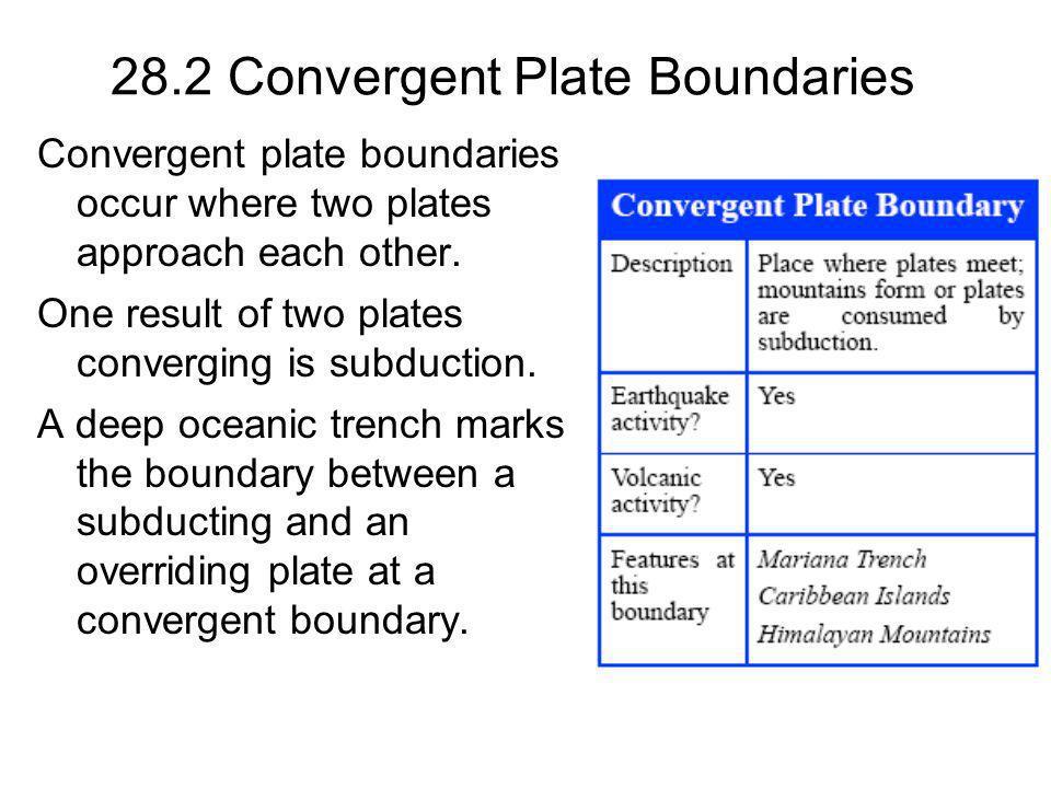 28.2 Convergent Plate Boundaries