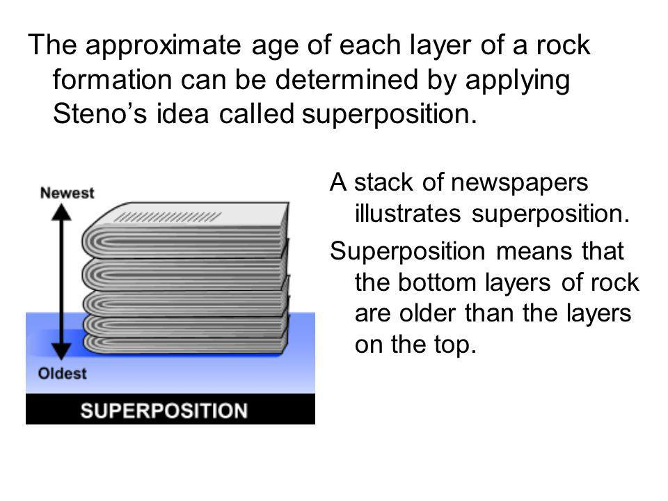 The approximate age of each layer of a rock formation can be determined by applying Steno's idea called superposition.