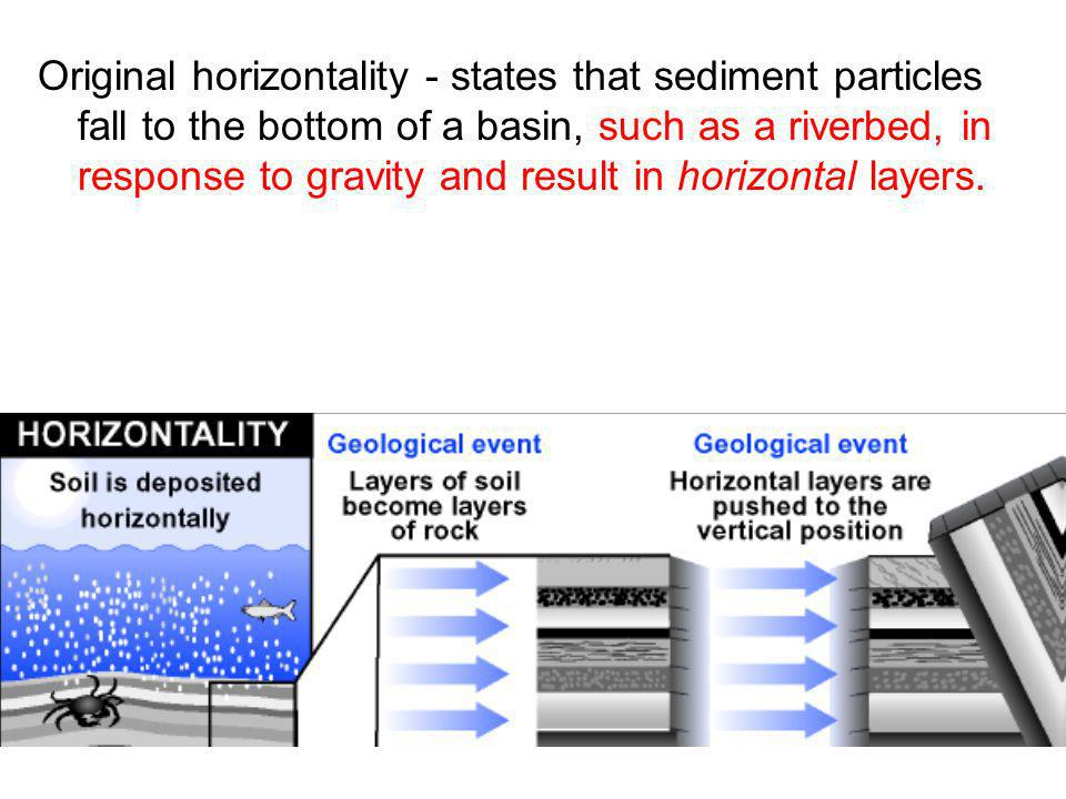 Original horizontality - states that sediment particles fall to the bottom of a basin, such as a riverbed, in response to gravity and result in horizontal layers.
