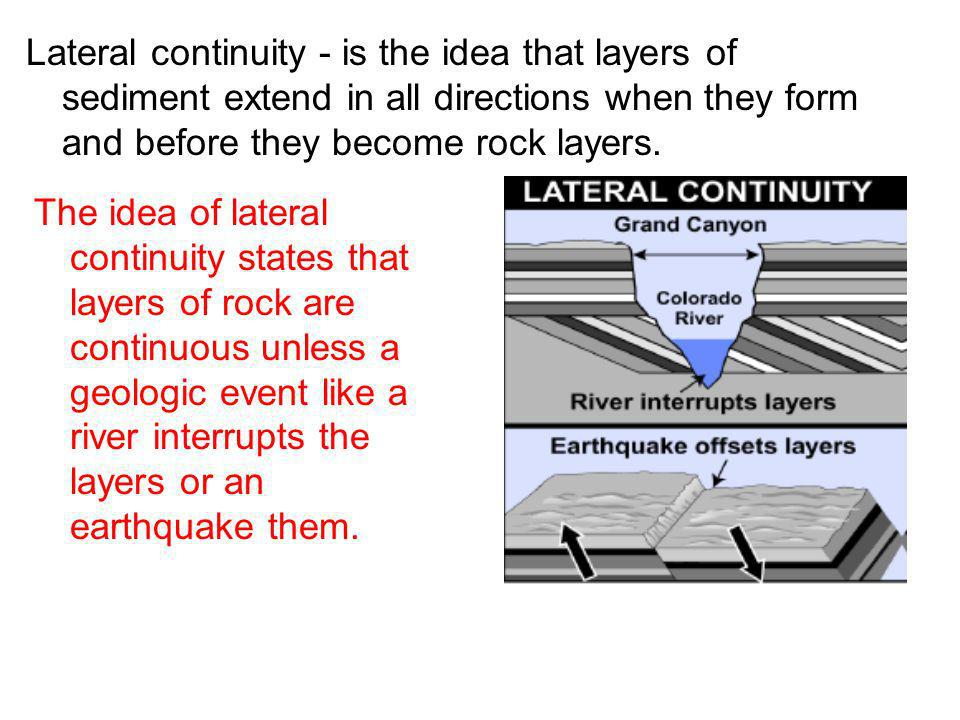 Lateral continuity - is the idea that layers of sediment extend in all directions when they form and before they become rock layers.