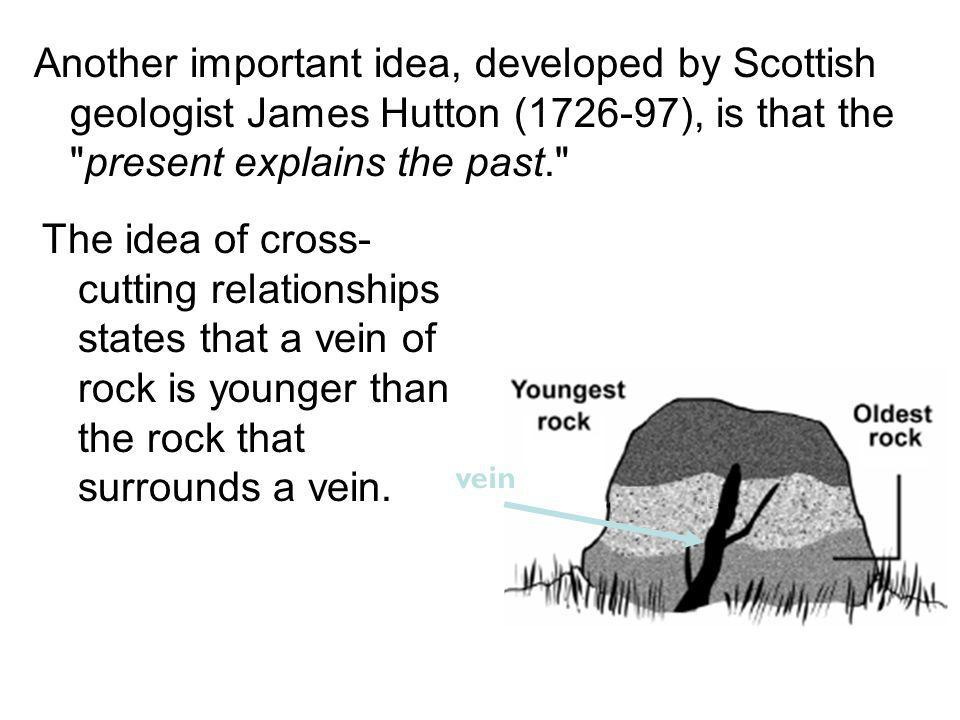 Another important idea, developed by Scottish geologist James Hutton (1726-97), is that the present explains the past.