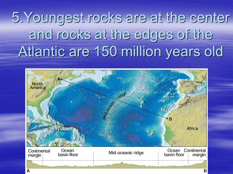 5.Youngest rocks are at the center and rocks at the edges of the Atlantic are 150 million years old