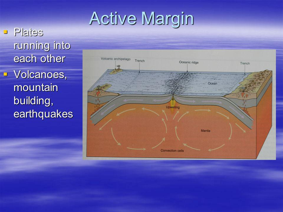 Active Margin Plates running into each other