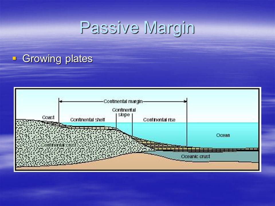 Passive Margin Growing plates