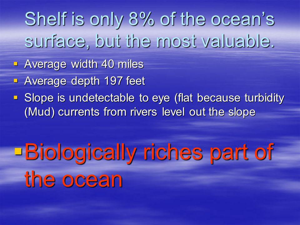 Shelf is only 8% of the ocean's surface, but the most valuable.