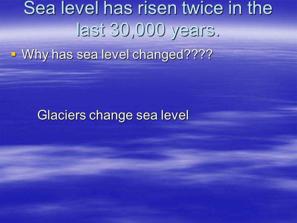 Sea level has risen twice in the last 30,000 years.