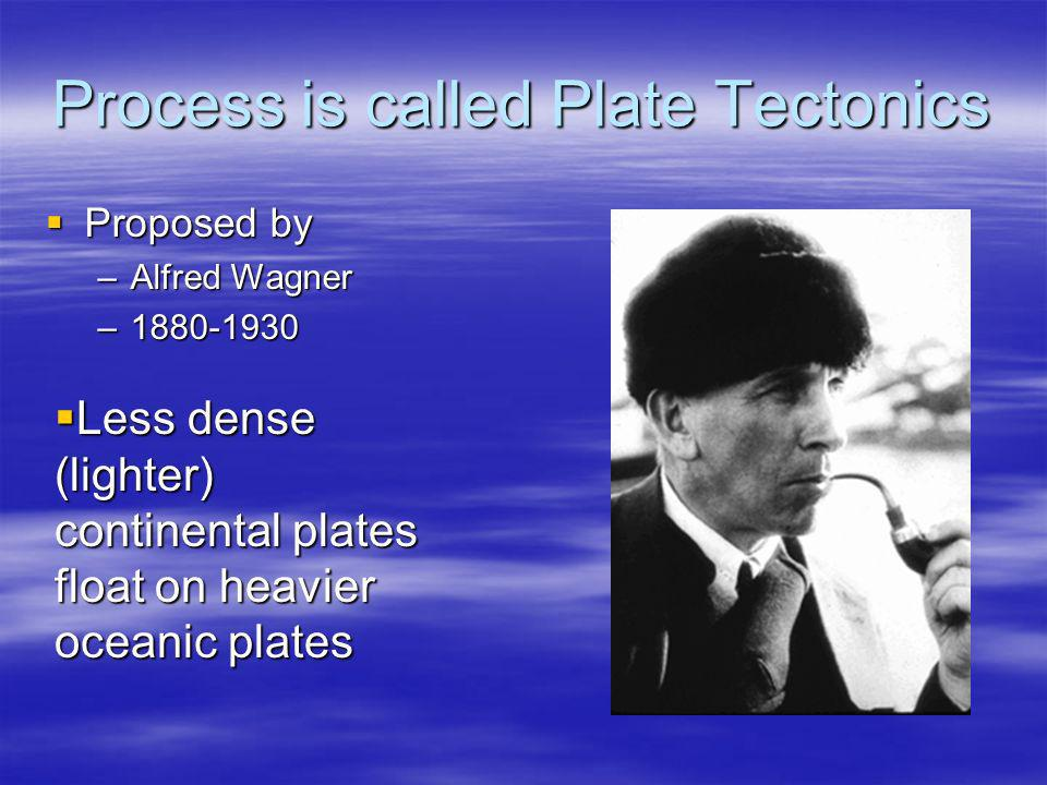 Process is called Plate Tectonics