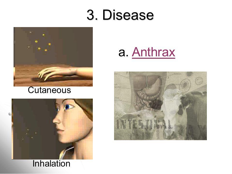 3. Disease a. Anthrax Cutaneous Inhalation