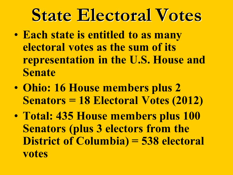 State Electoral Votes Each state is entitled to as many electoral votes as the sum of its representation in the U.S. House and Senate.